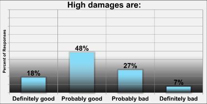 NJS Q29 high damages good v bad