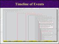 Timeline bad2